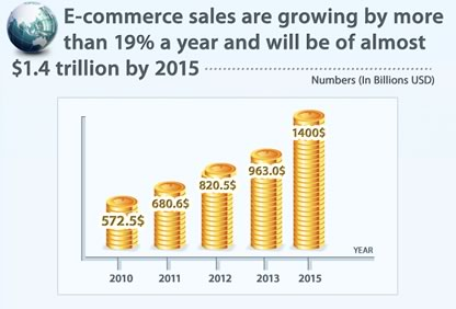 E-commerce%20sales.jpg